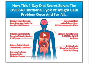 Over 40 Hormone Reset Diet