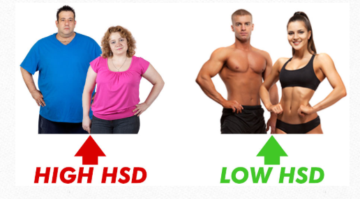 HSD Deactivate Benefits