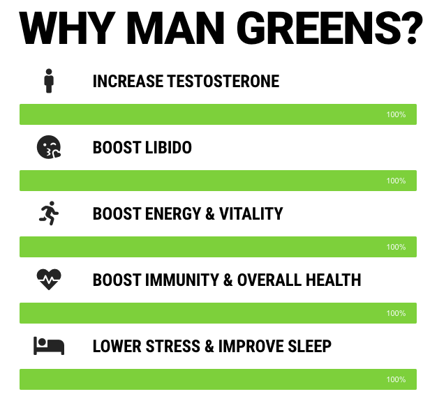 Man Greens GNC