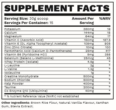 Blackwolf Workout Supplement facts