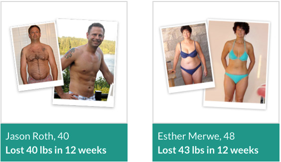 Fast Track To Fat Loss Before and After
